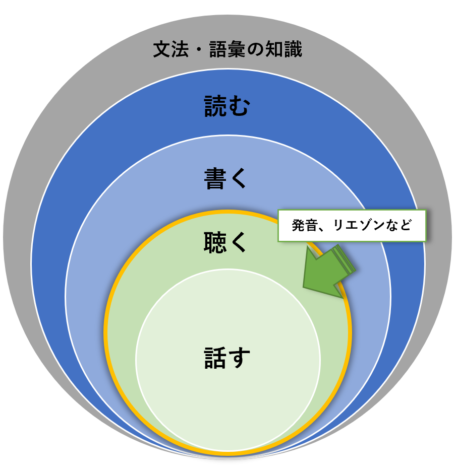 f:id:pamplemousse-masaru:20200516190453p:plain