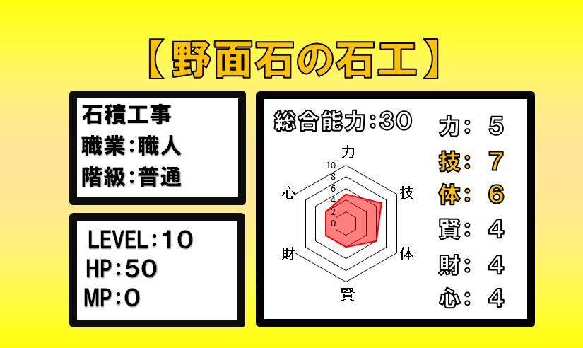 f:id:panboku409:20180125204249p:plain