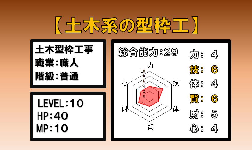 f:id:panboku409:20180131195522p:plain
