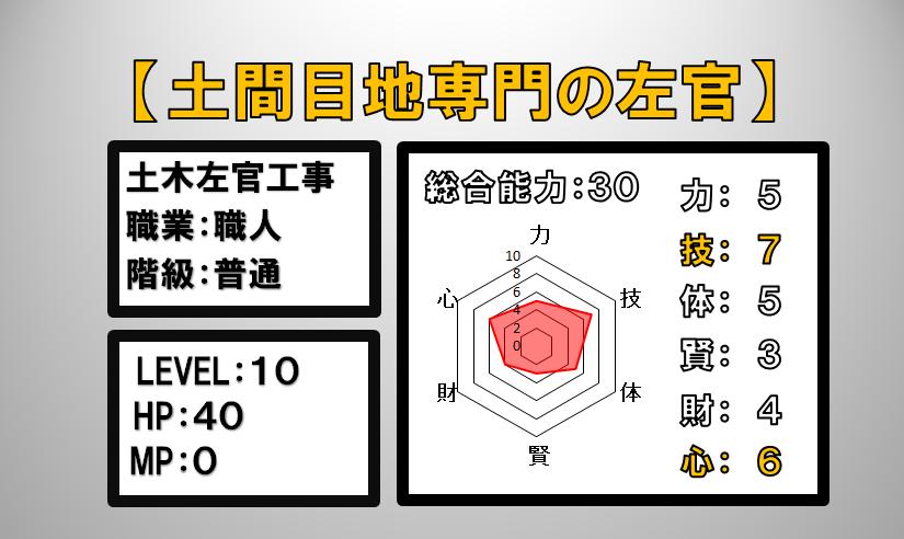f:id:panboku409:20180220204052p:plain