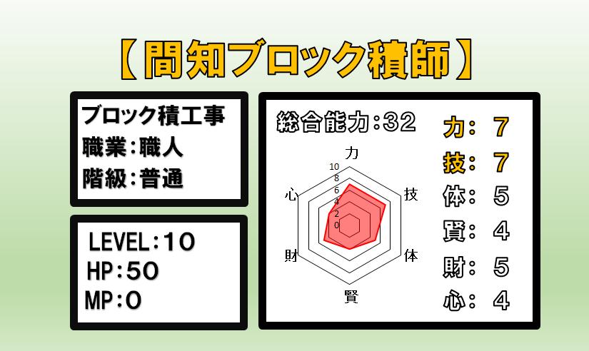 f:id:panboku409:20180228202802p:plain
