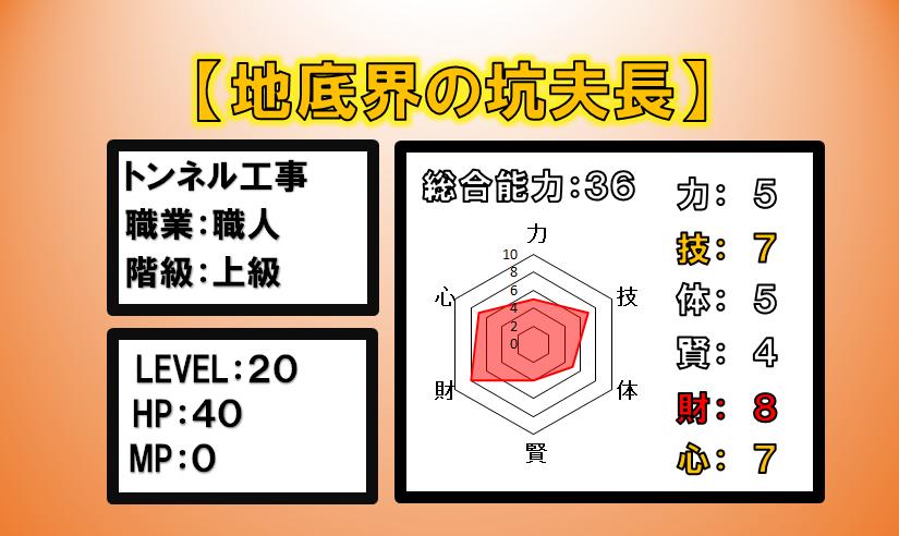 f:id:panboku409:20180320204059p:plain