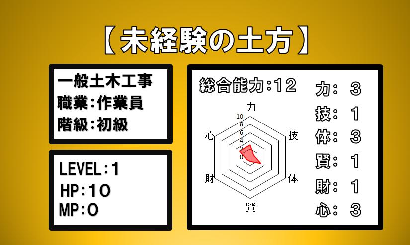 f:id:panboku409:20181023191358p:plain