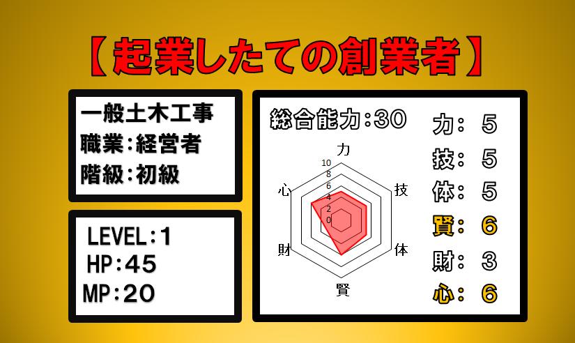 f:id:panboku409:20181101180617p:plain