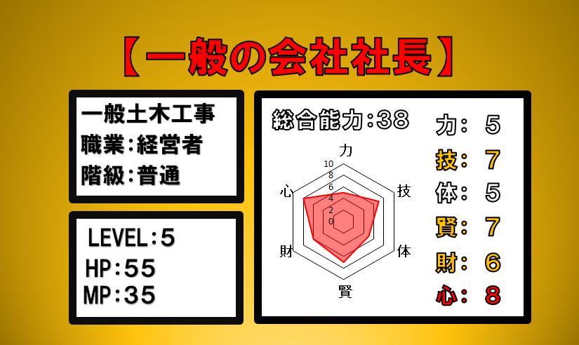 f:id:panboku409:20181101184409p:plain