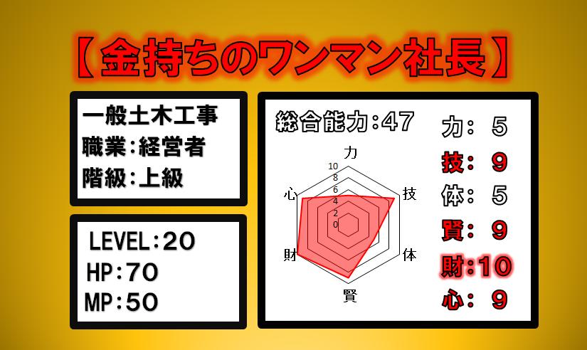 f:id:panboku409:20181101192259p:plain