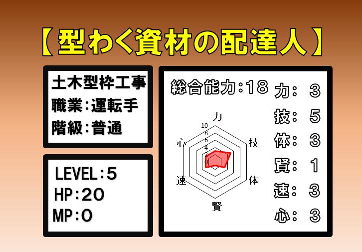 f:id:panboku409:20200129192938p:plain