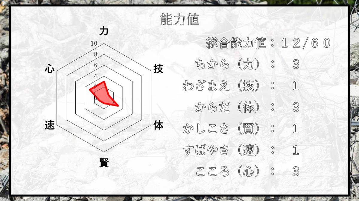 f:id:panboku409:20201216182841p:plain