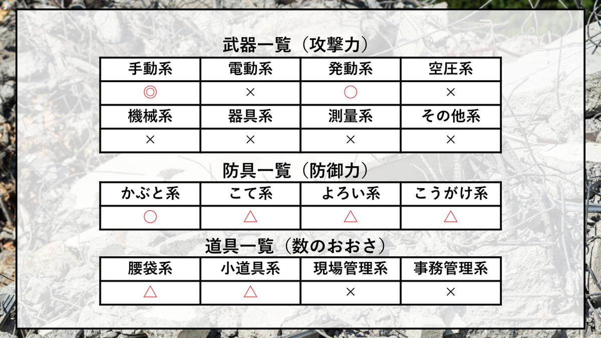 f:id:panboku409:20201216182926p:plain