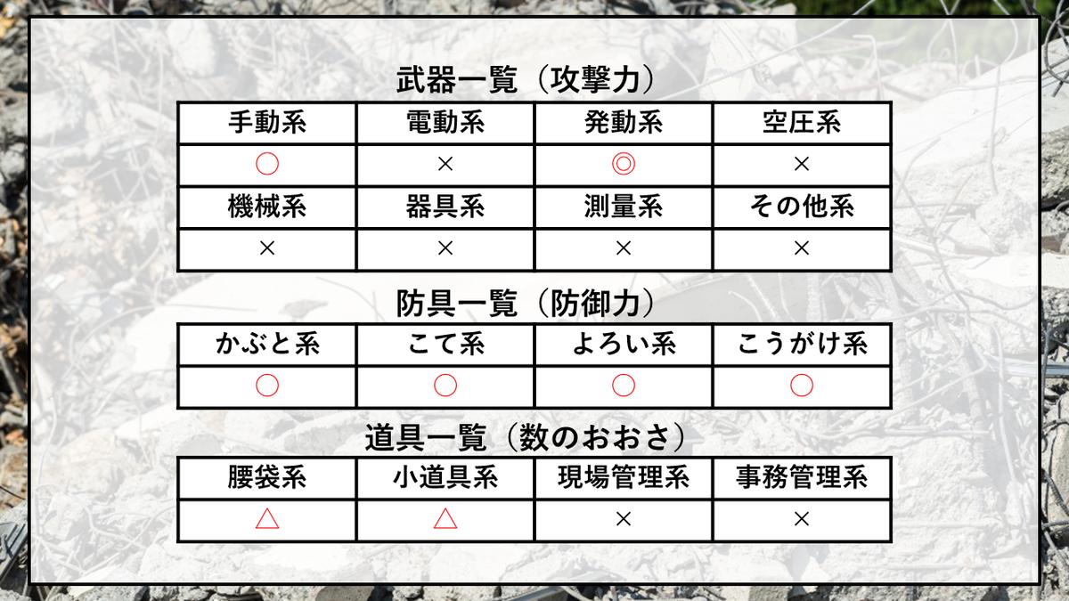 f:id:panboku409:20201216184224p:plain