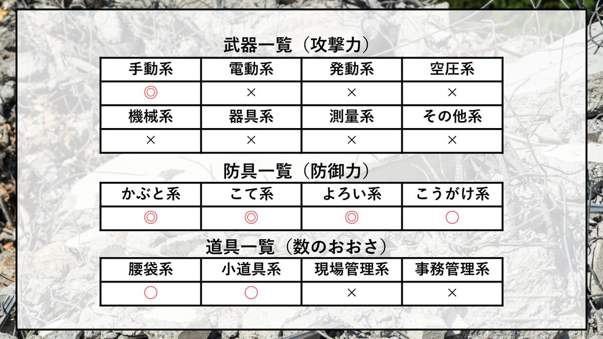 f:id:panboku409:20201216190847p:plain