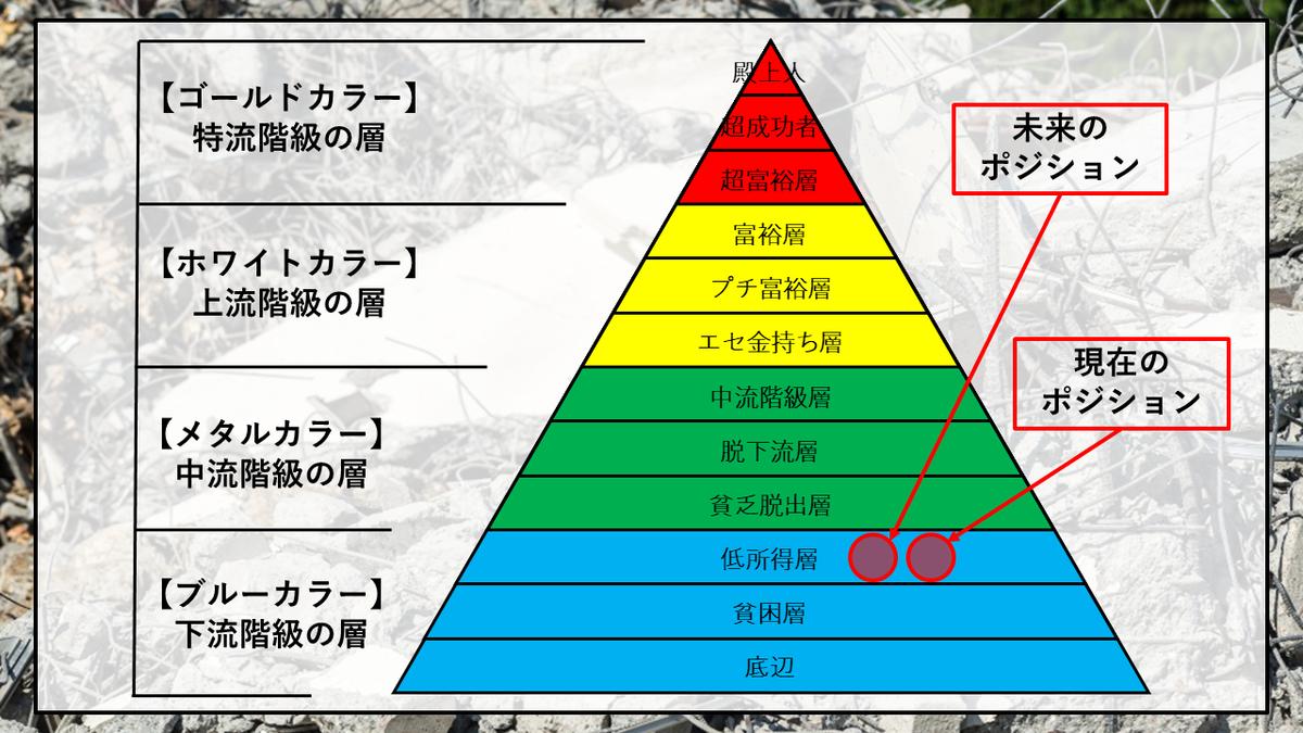 f:id:panboku409:20201216191010p:plain