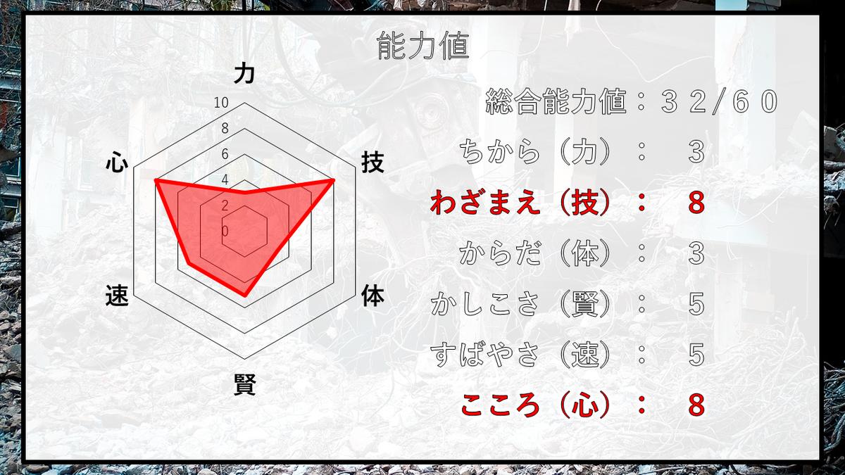 f:id:panboku409:20201220091854p:plain