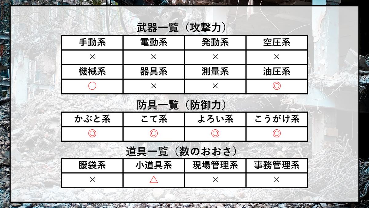 f:id:panboku409:20201220091948p:plain