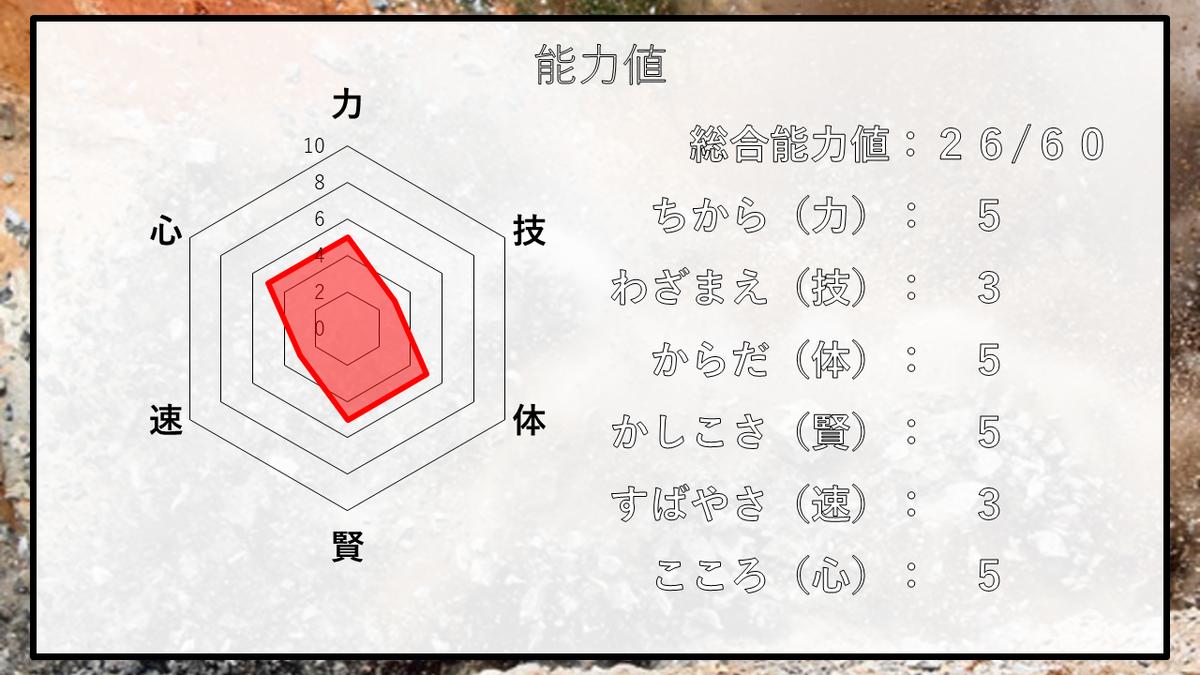 f:id:panboku409:20201222195219p:plain