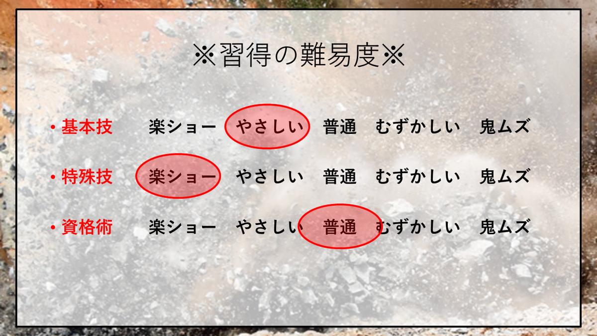 f:id:panboku409:20201222195323p:plain