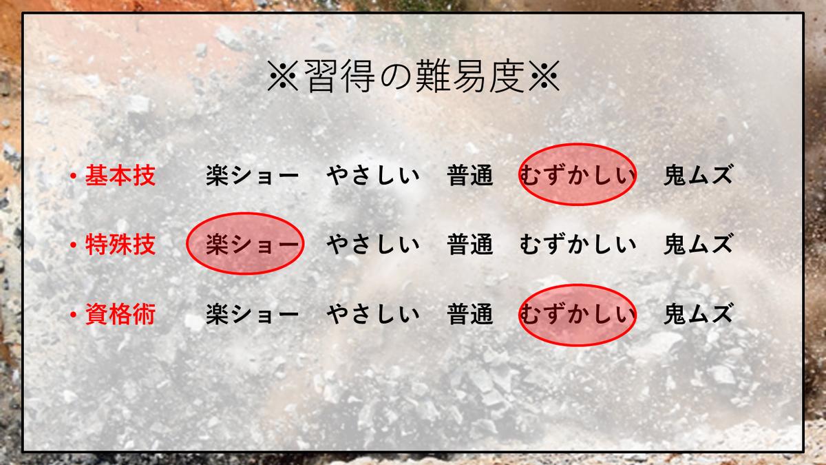 f:id:panboku409:20201223180953p:plain