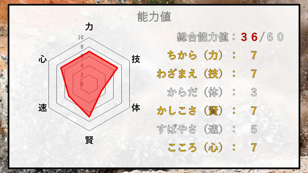 f:id:panboku409:20201223182953p:plain