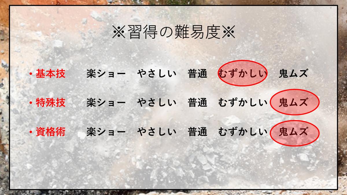 f:id:panboku409:20201223183116p:plain