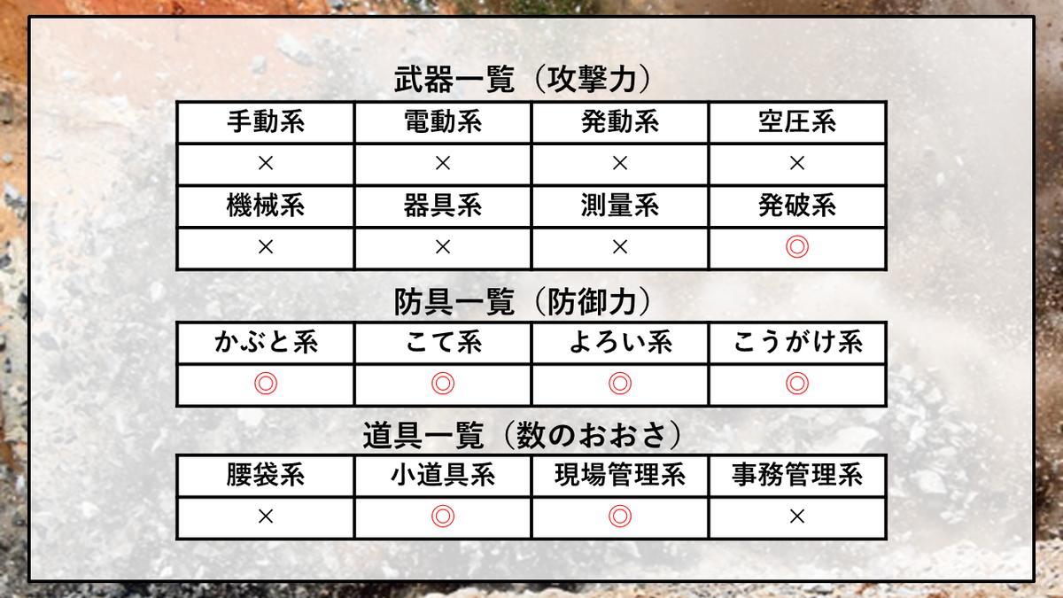 f:id:panboku409:20201223194825p:plain