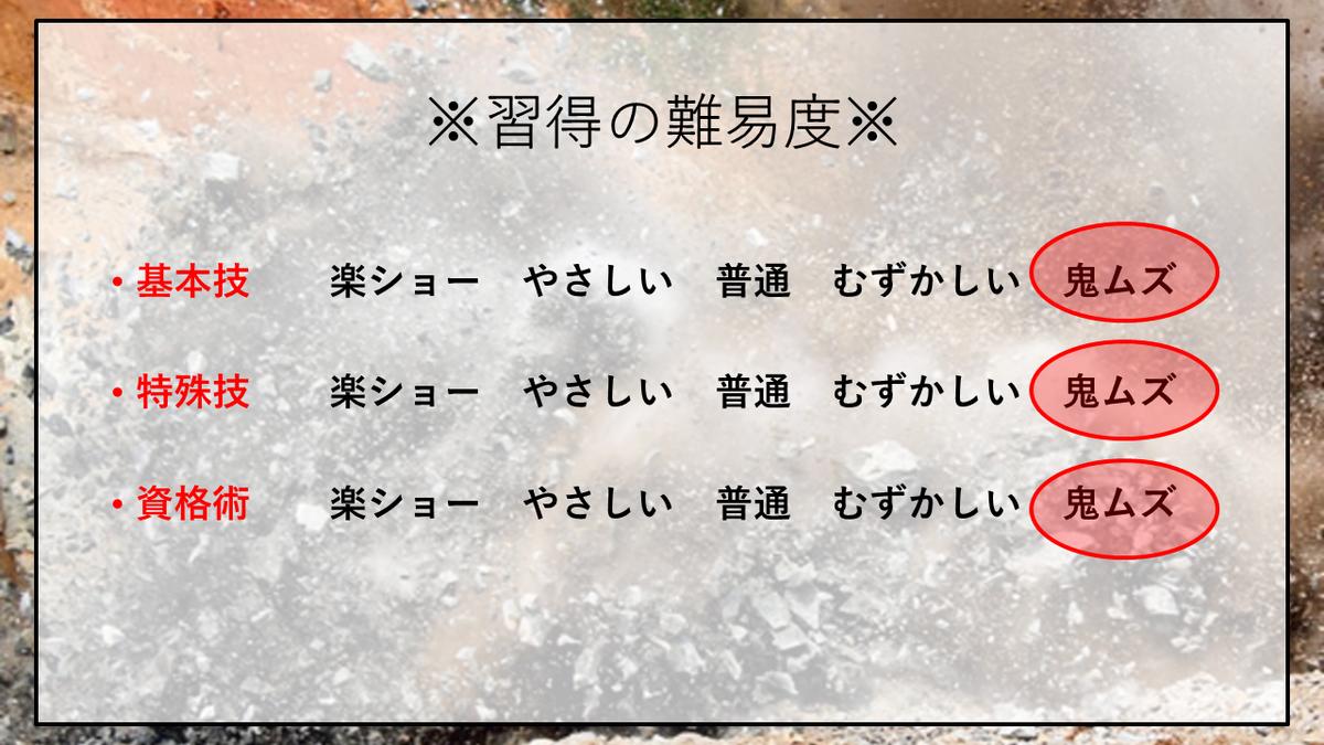 f:id:panboku409:20201223194850p:plain
