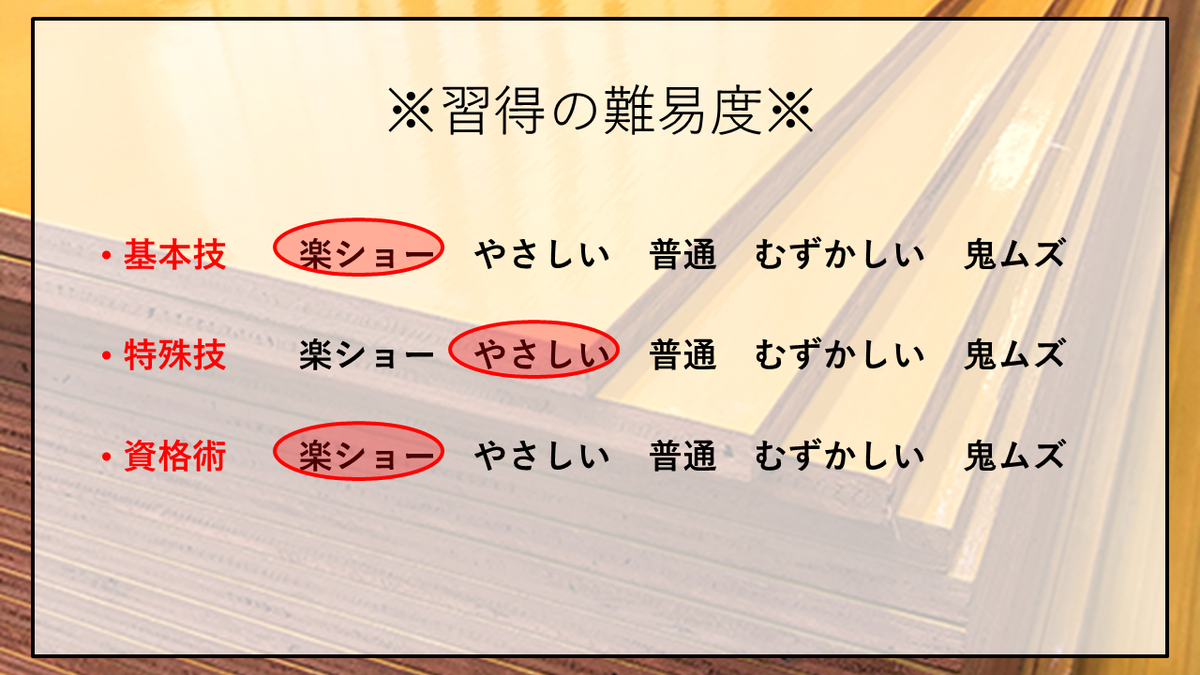 f:id:panboku409:20201224175142p:plain