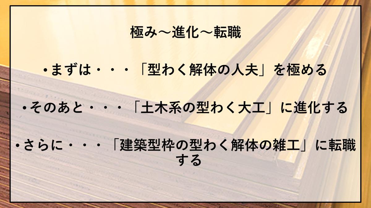 f:id:panboku409:20201224175339p:plain