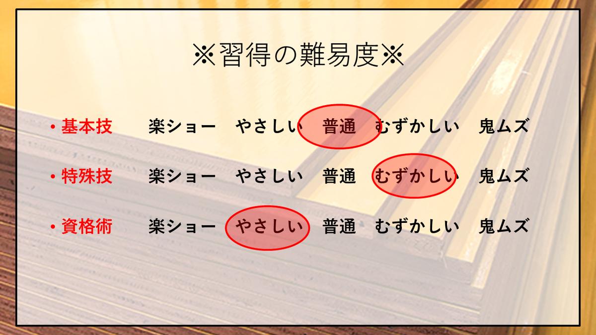 f:id:panboku409:20201224181031p:plain
