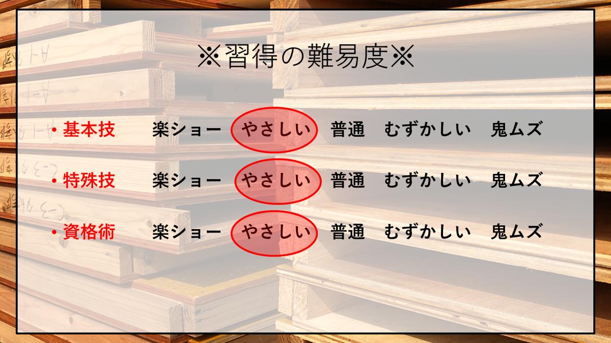 f:id:panboku409:20201224193652p:plain