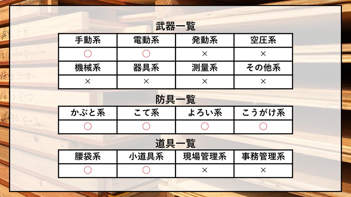 f:id:panboku409:20201226191412p:plain