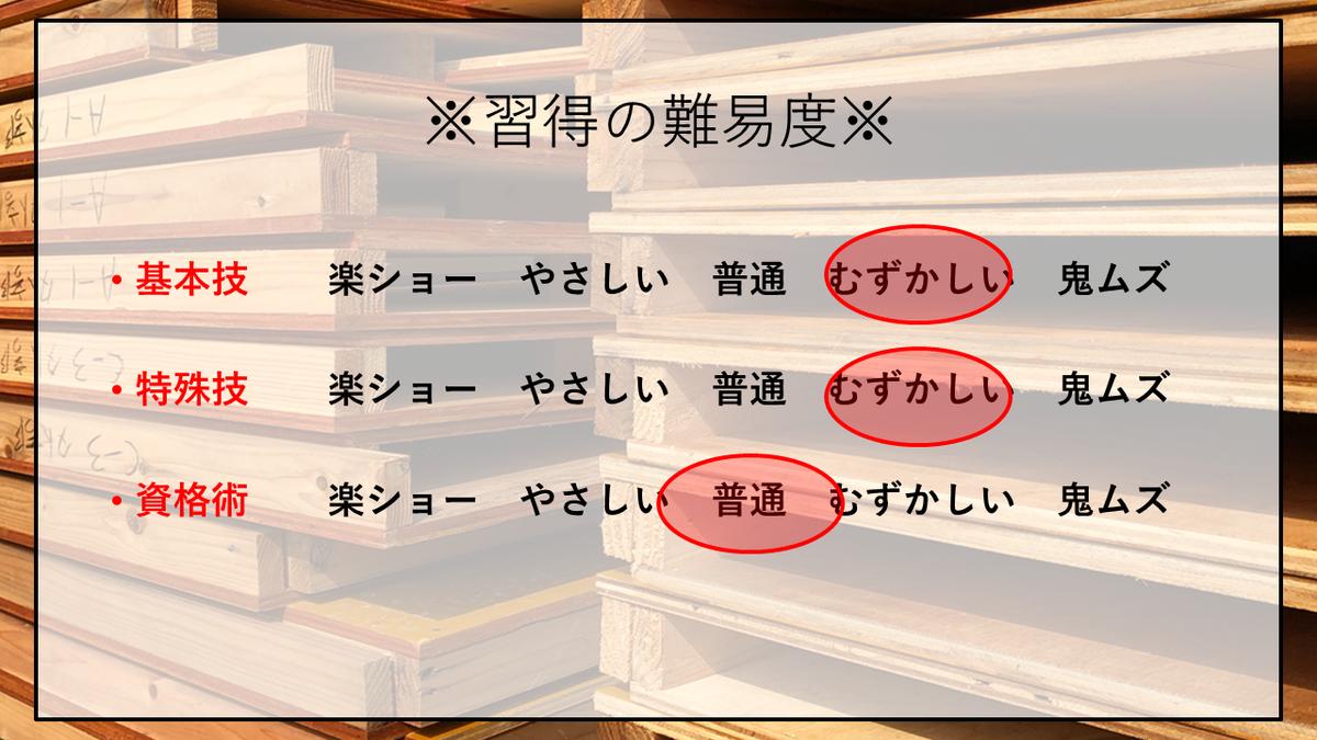 f:id:panboku409:20201226191446p:plain