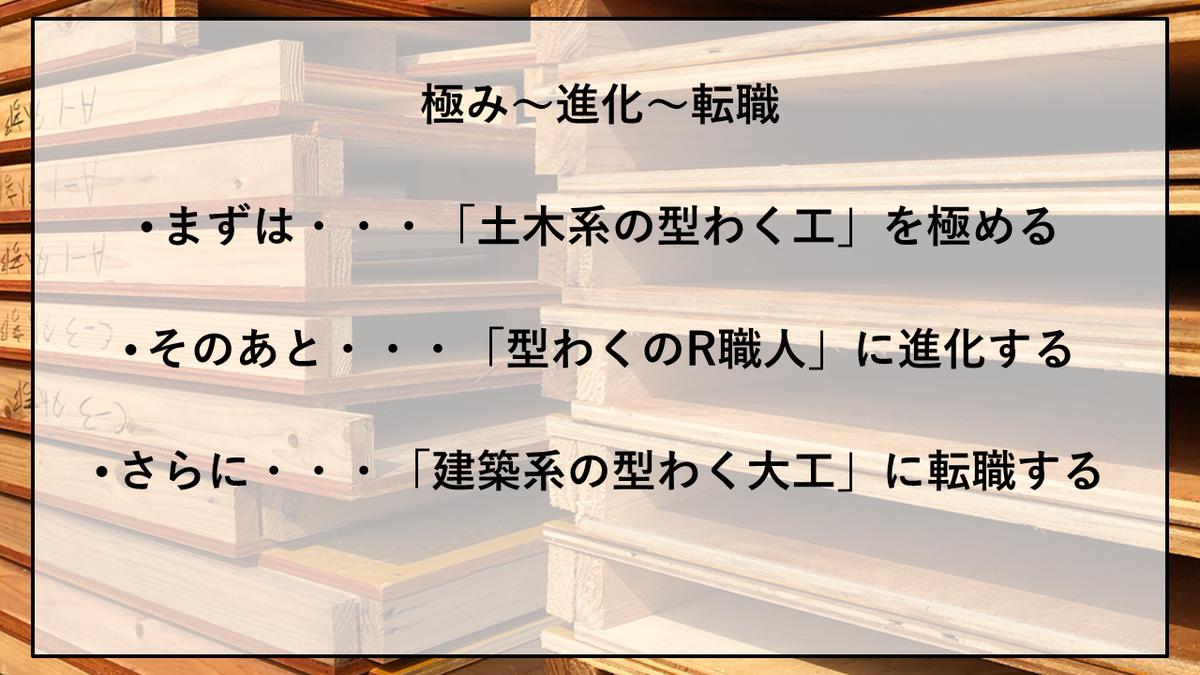 f:id:panboku409:20201226191622p:plain