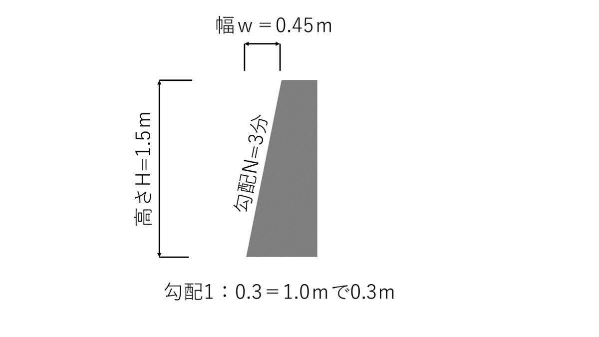 f:id:panboku409:20201229174909p:plain