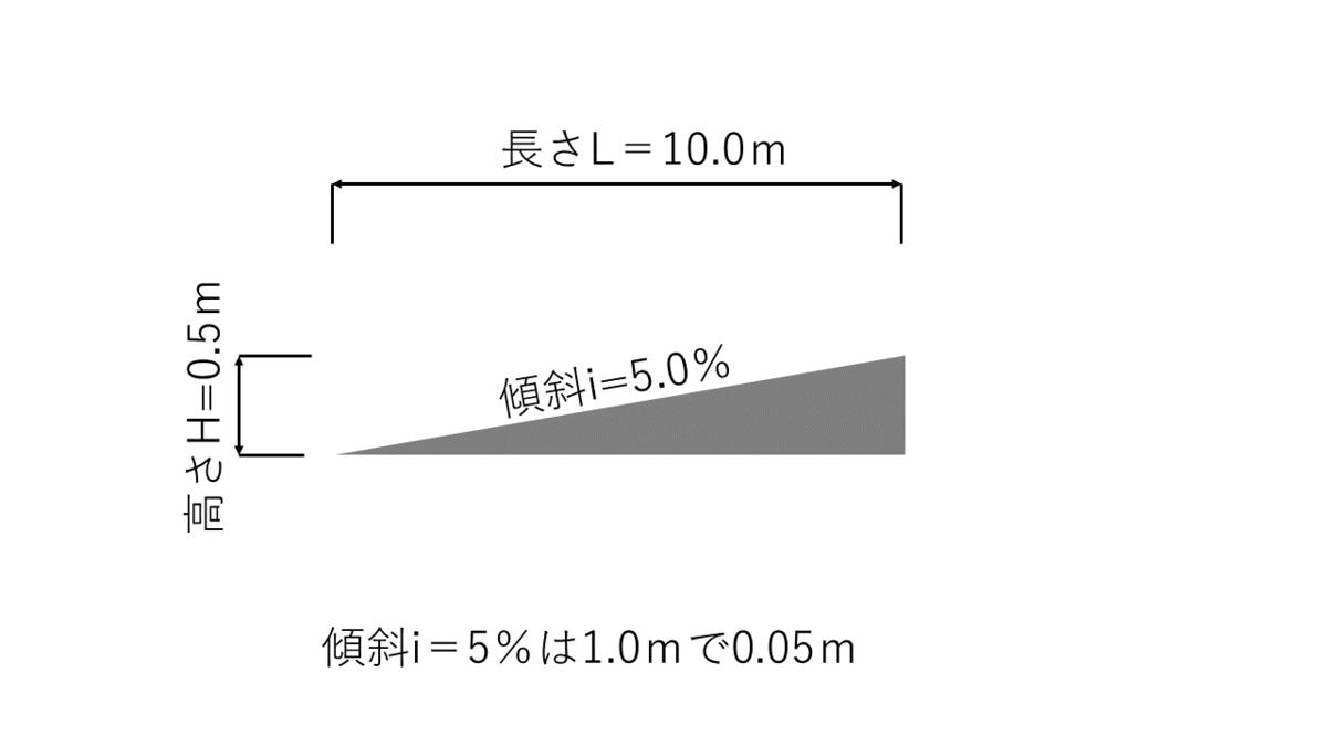 f:id:panboku409:20201229175040p:plain