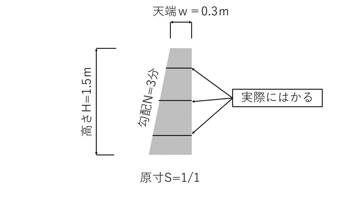 f:id:panboku409:20201230062139p:plain