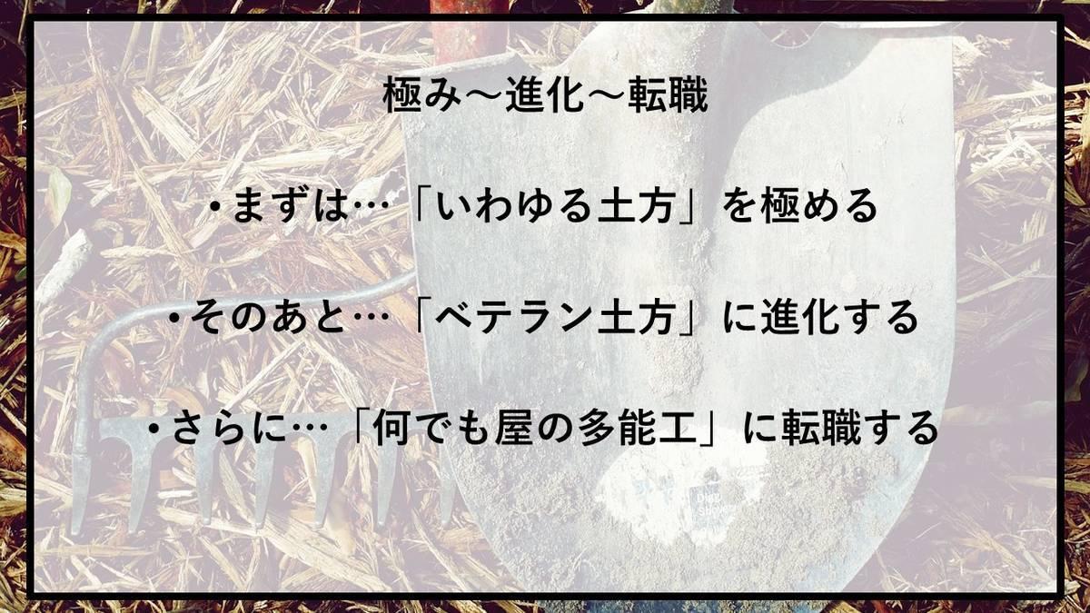 f:id:panboku409:20210101101117j:plain