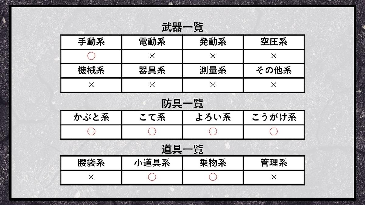 f:id:panboku409:20210101140948j:plain