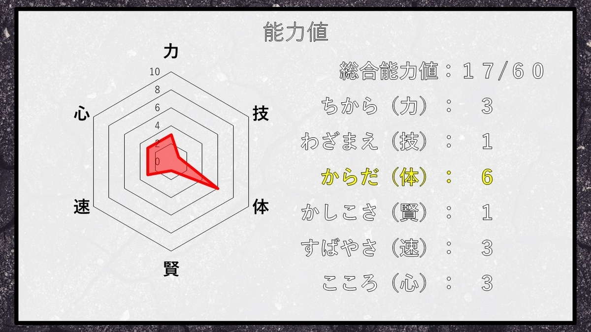 f:id:panboku409:20210101193849j:plain