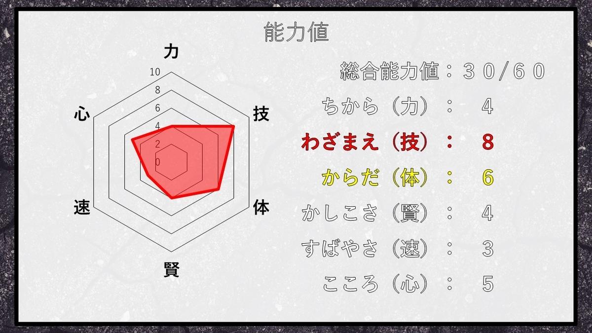 f:id:panboku409:20210102084828j:plain