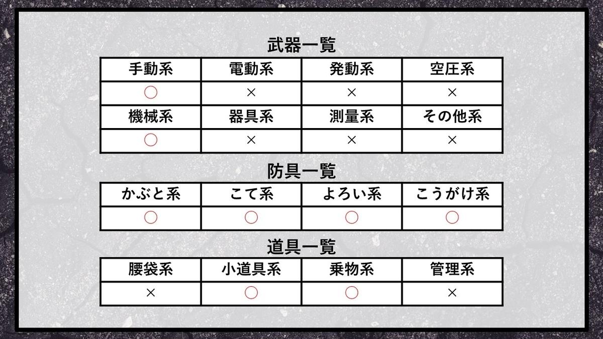 f:id:panboku409:20210102084849j:plain