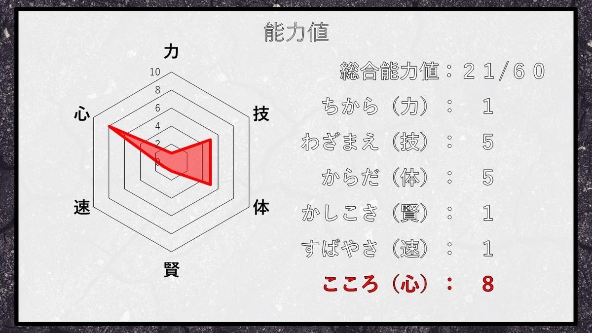 f:id:panboku409:20210102102958j:plain