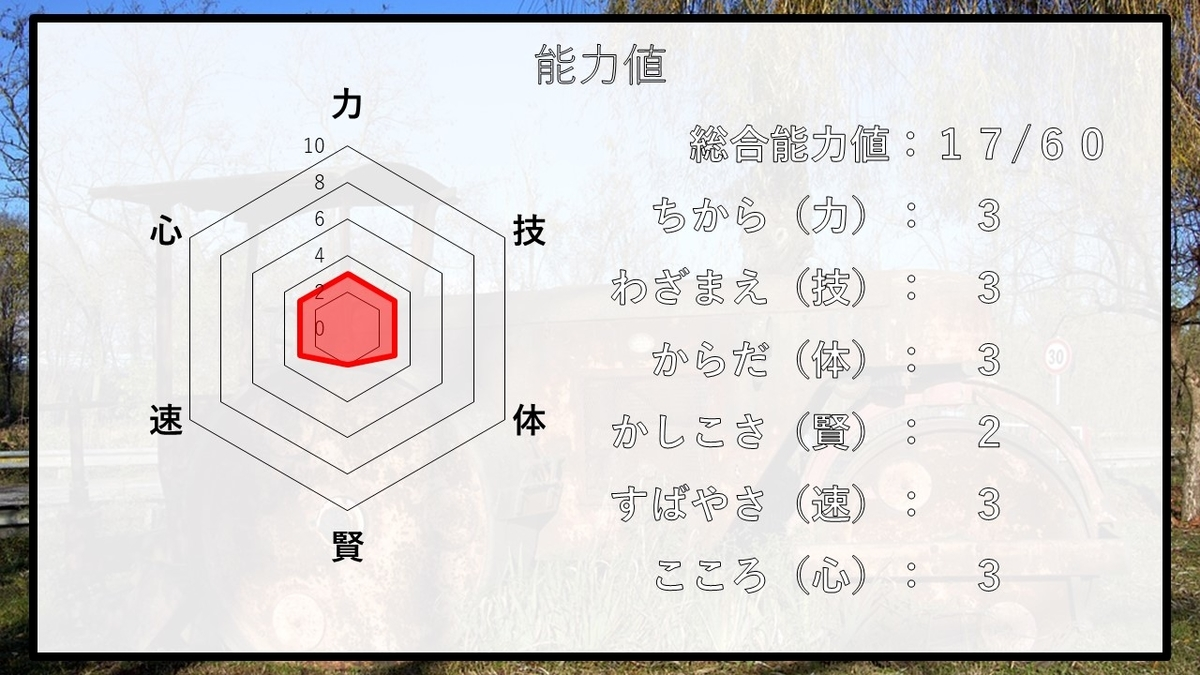 f:id:panboku409:20210102173457j:plain