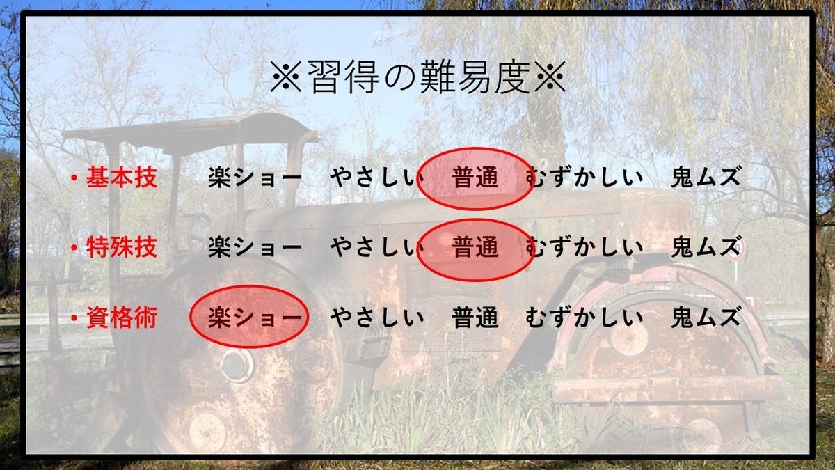 f:id:panboku409:20210102173538j:plain