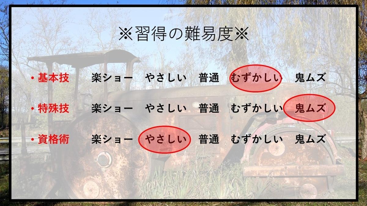 f:id:panboku409:20210102190848j:plain