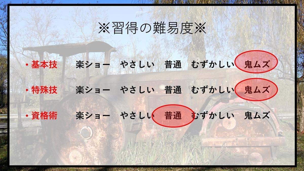 f:id:panboku409:20210103070536j:plain