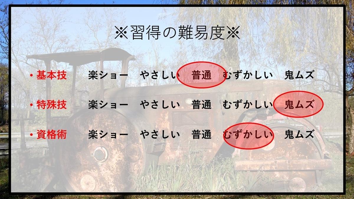 f:id:panboku409:20210103094339j:plain