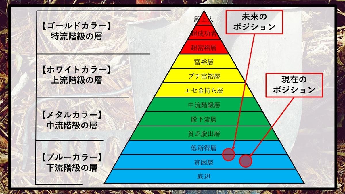 f:id:panboku409:20210105091701j:plain