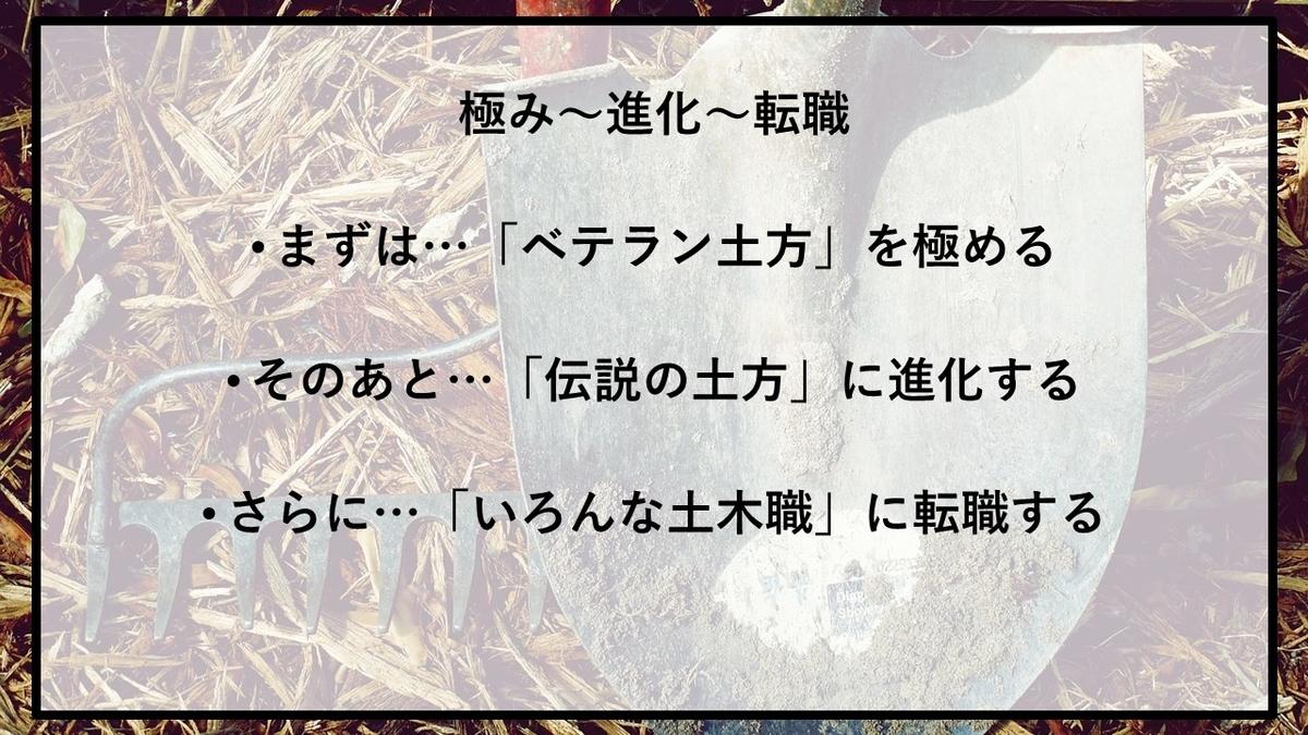 f:id:panboku409:20210105091723j:plain