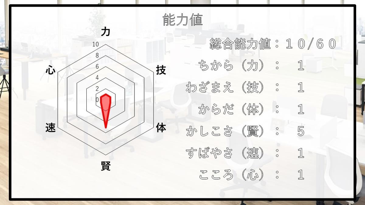 f:id:panboku409:20210105155511j:plain