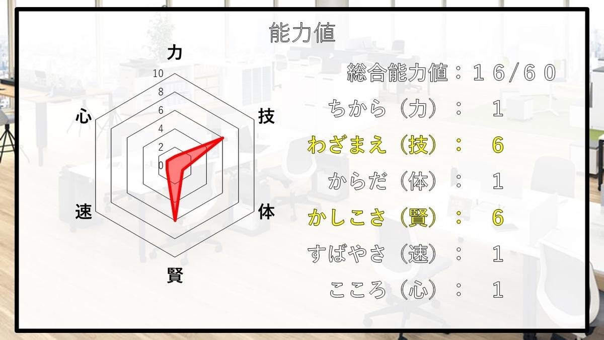 f:id:panboku409:20210105181614j:plain
